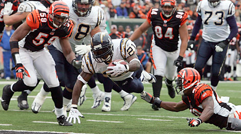 (November 12th, 2006, Chargers at Cincinnati) // USATODAY