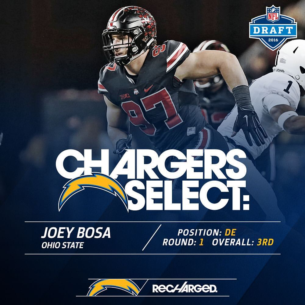 San Diego Chargers Defensive Line: Joey Bosa Possible Defensive Rookie Of The Year?