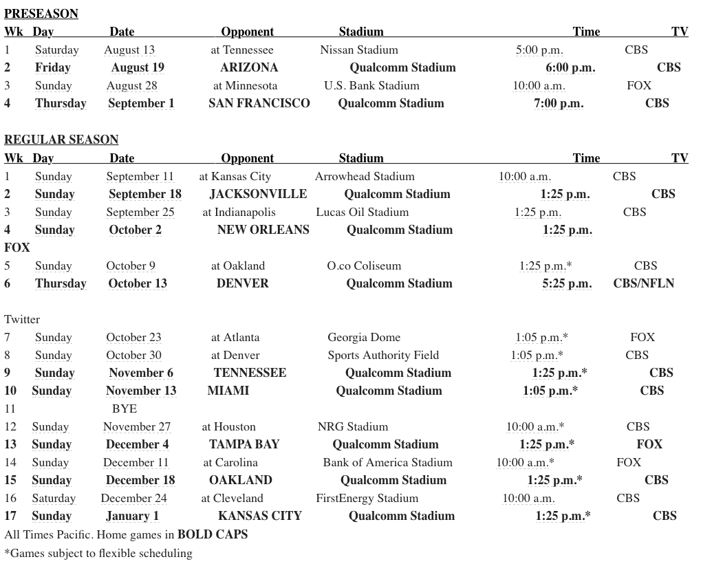 chargers 2016 schedule both exciting daunting san diego sports